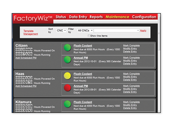 Overview - FactoryWiz CNC Monitoring