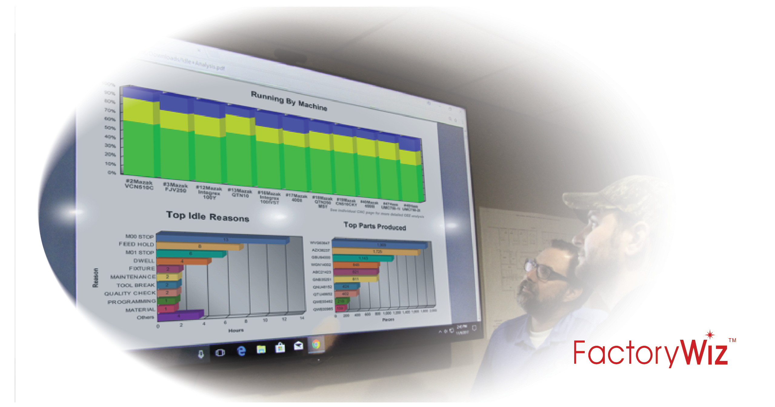 When Out To Improve Productivity, Start With TV Dashboards