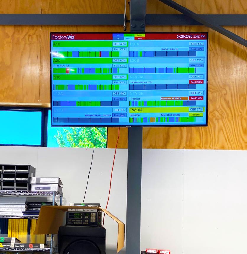 FactoryWiz Machine Monitoring TV Dashboard