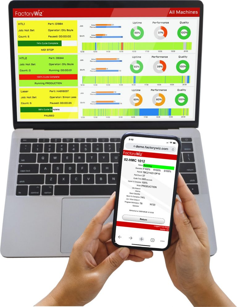 FactoryWiz Machine Monitoring Dashboard